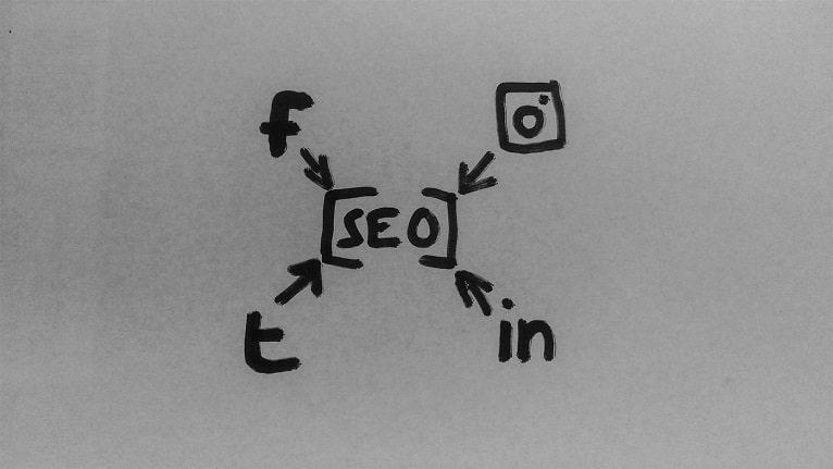 شبکه های اجتماعی در سئو خارج صفحه